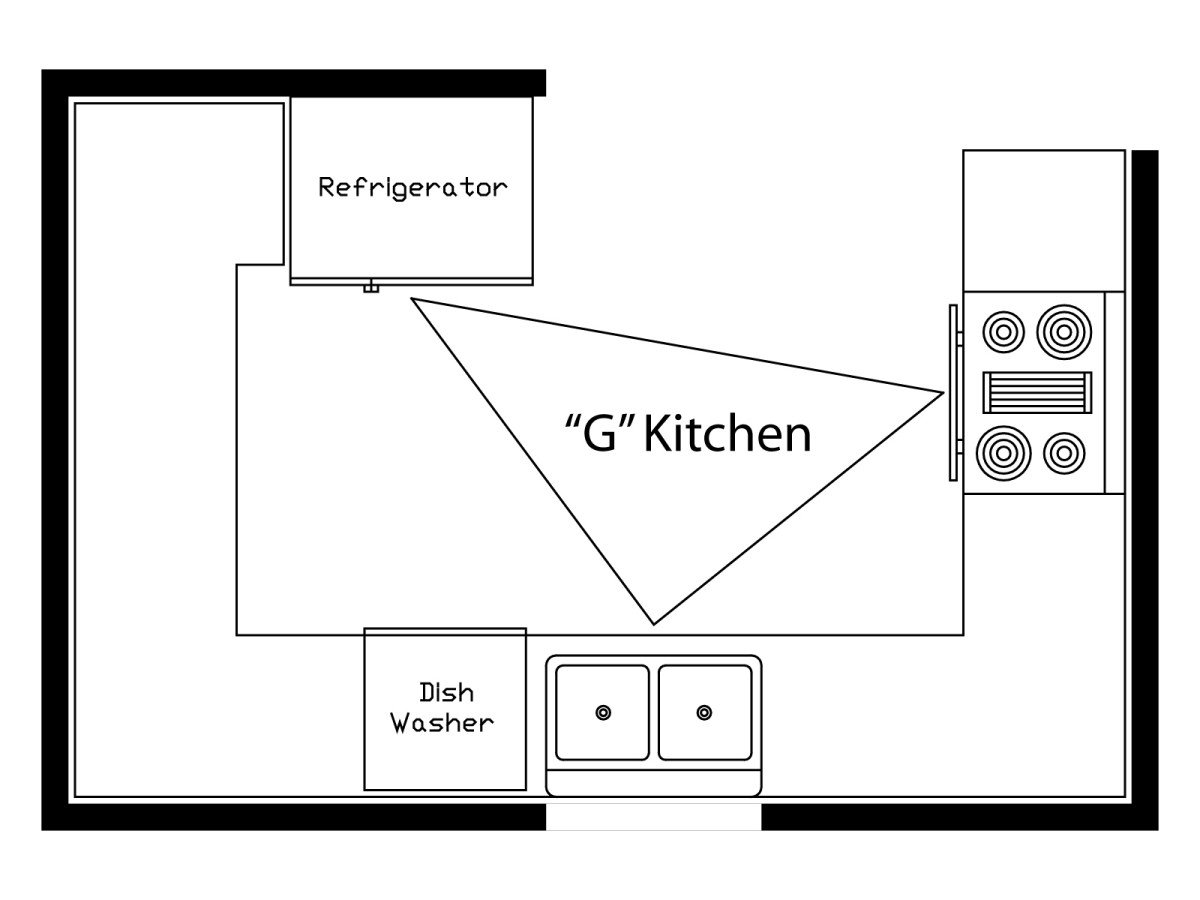 What is the kitchen work triangle momentum construction - Kitchen triangle design with island ...