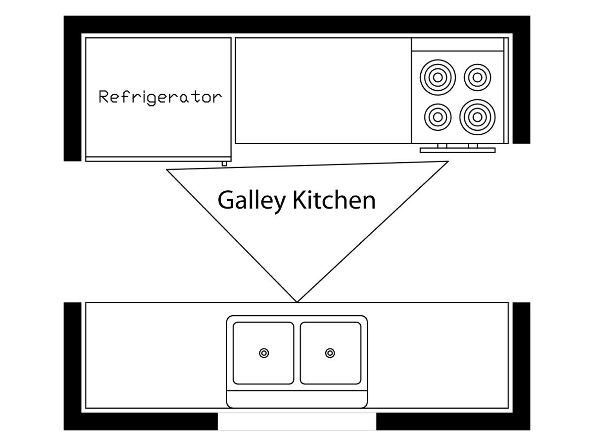 corridor kitchen layout drawing what is the kitchen work triangle momentum construction 287